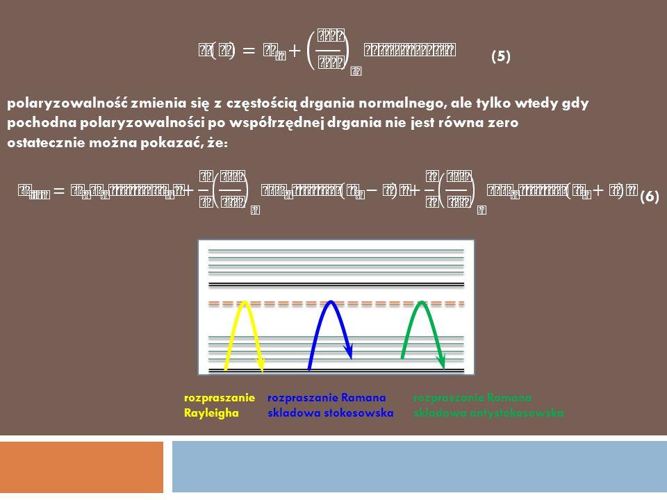 polaryzowalność zmienia się z częstością drgania normalnego, ale tylko wtedy gdy pochodna polaryzowalności po współrzędnej drgania nie jest równa zero
