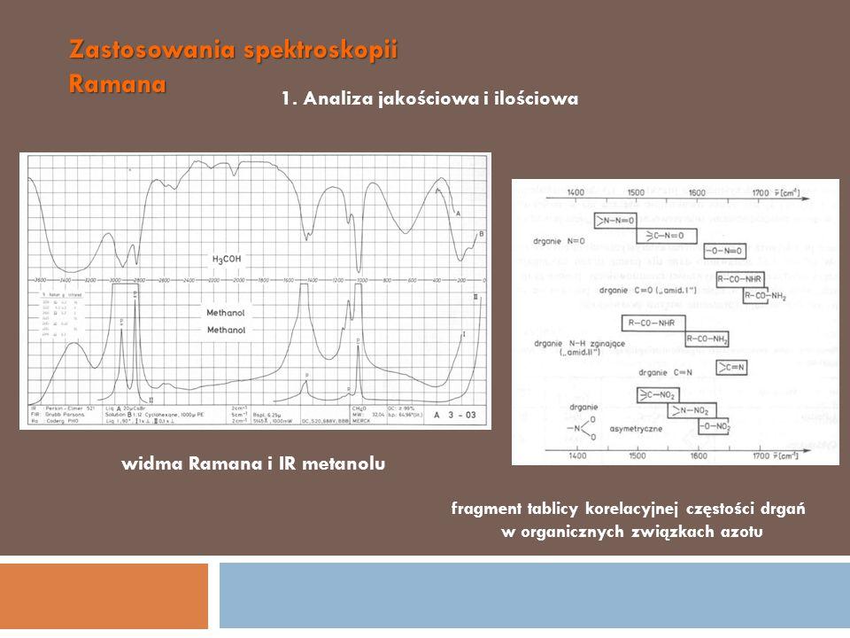 Zastosowania spektroskopii Ramana 1. Analiza jakościowa i ilościowa fragment tablicy korelacyjnej częstości drgań w organicznych związkach azotu widma