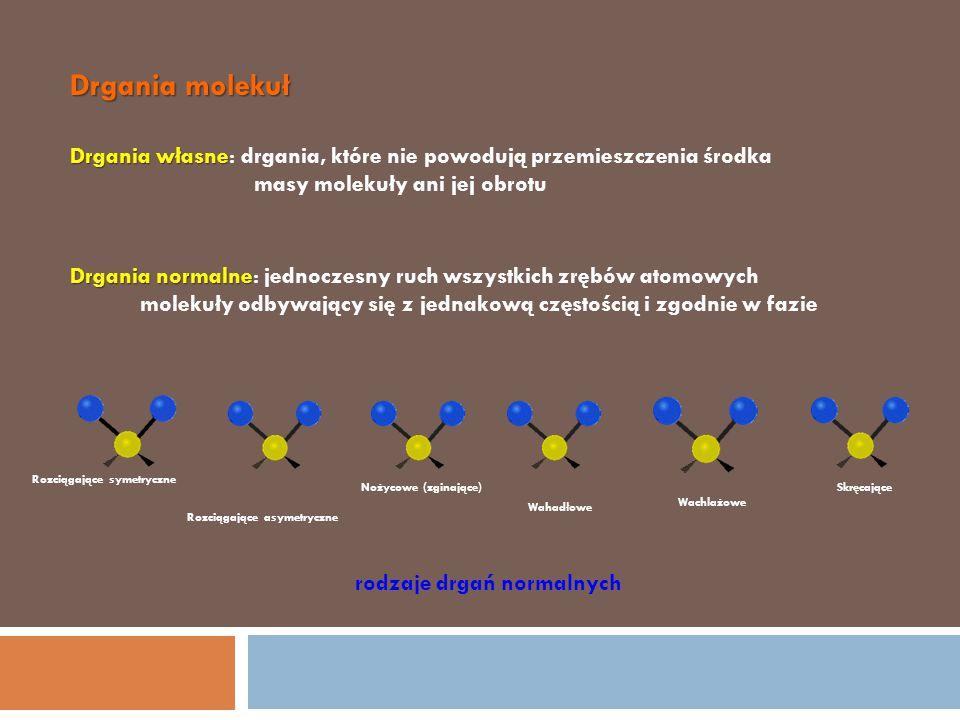 Rozpraszanie promieniowania Czy promieniowanie elektromagnetyczne, w którym nie ma fotonów pasujących do odstępów między poziomami energetycznymi, w ogóle nie oddziałuje z molekułami .