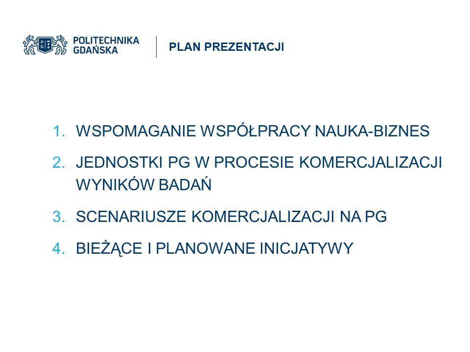Uniwersytet humboldtowski INNOWACJE BADANIA Nowe formy kształcenia (np.