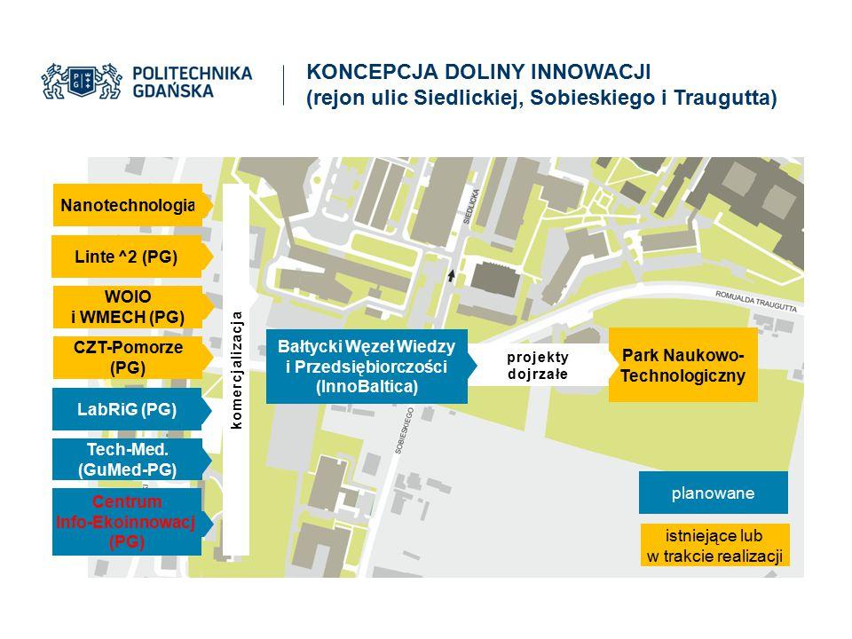 KONCEPCJA DOLINY INNOWACJI (rejon ulic Siedlickiej, Sobieskiego i Traugutta) projekty dojrzałe Bałtycki Węzeł Wiedzy i Przedsiębiorczości (InnoBaltica