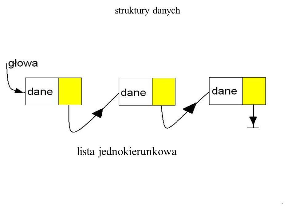 81 struktury danych lista jednokierunkowa
