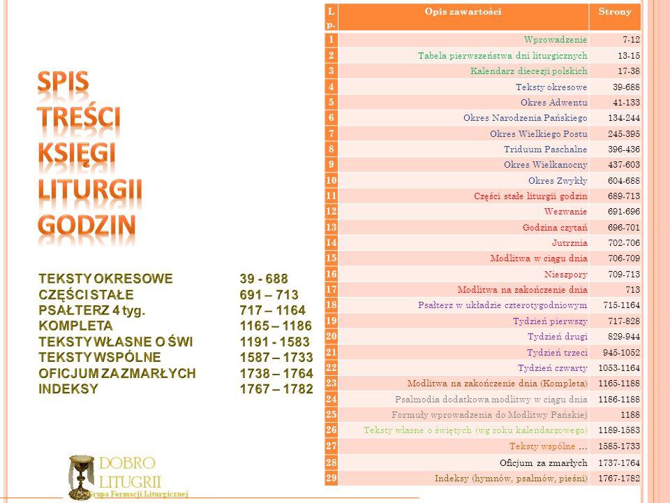 L p. Opis zawartościStrony 1 Wprowadzenie7-12 2 Tabela pierwszeństwa dni liturgicznych13-15 3 Kalendarz diecezji polskich17-38 4 Teksty okresowe39-688