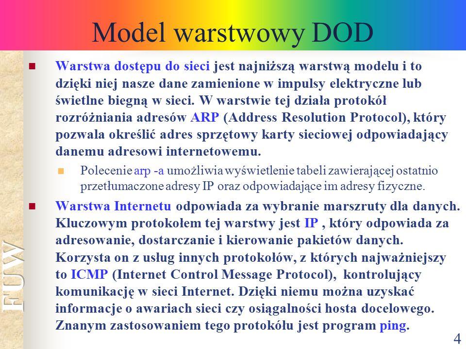 4 Model warstwowy DOD Warstwa dostępu do sieci jest najniższą warstwą modelu i to dzięki niej nasze dane zamienione w impulsy elektryczne lub świetlne