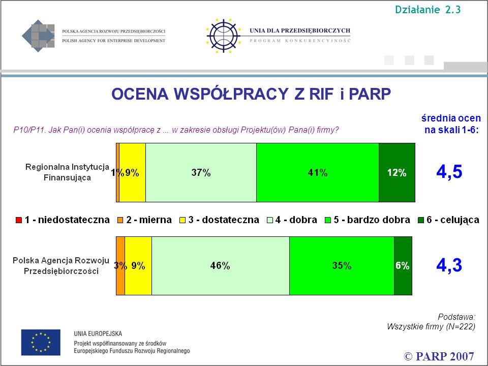 © PARP 2007 P10/P11. Jak Pan(i) ocenia współpracę z...