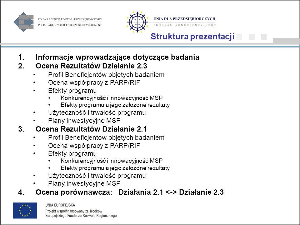 1.Informacje wprowadzające dotyczące badania 2.Ocena Rezultatów Działanie 2.3 Profil Beneficjentów objętych badaniem Ocena współpracy z PARP/RIF Efekty programu Konkurencyjność i innowacyjność MSP Efekty programu a jego założone rezultaty Użyteczność i trwałość programu Plany inwestycyjne MSP 3.Ocena Rezultatów Działanie 2.1 Profil Beneficjentów objętych badaniem Ocena współpracy z PARP/RIF Efekty programu Konkurencyjność i innowacyjność MSP Efekty programu a jego założone rezultaty Użyteczność i trwałość programu Plany inwestycyjne MSP 4.Ocena porównawcza: Działania 2.1 Działanie 2.3 Struktura prezentacji