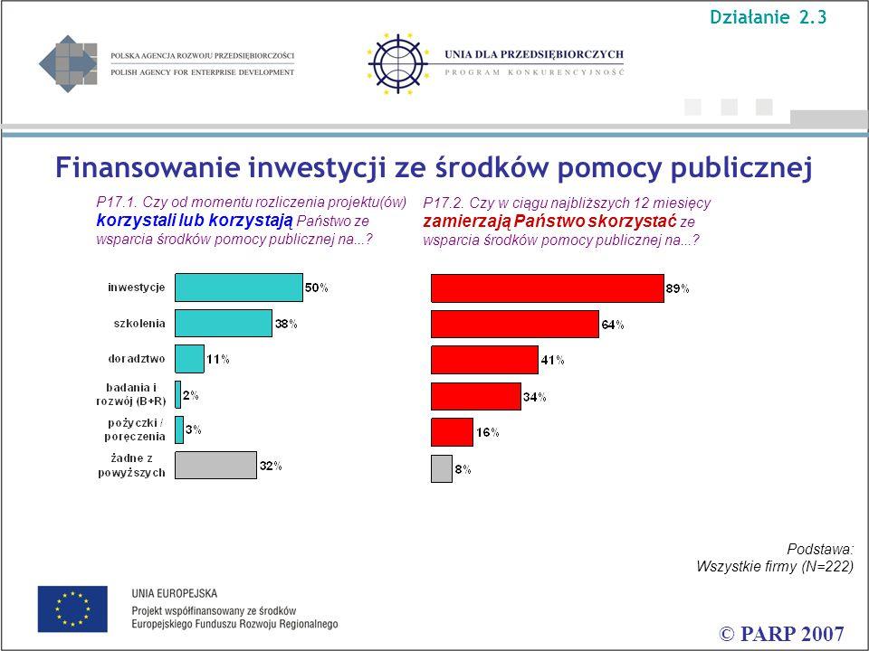 Finansowanie inwestycji ze środków pomocy publicznej © PARP 2007 P17.1.