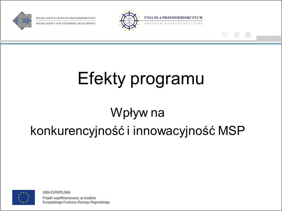 Efekty programu Wpływ na konkurencyjność i innowacyjność MSP
