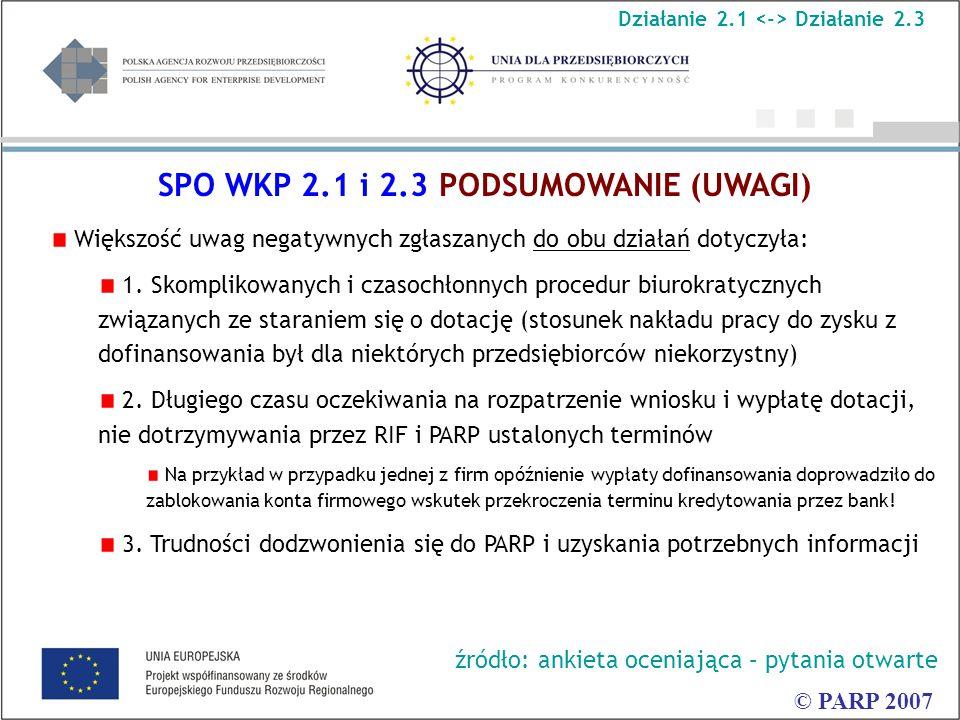 SPO WKP 2.1 i 2.3 PODSUMOWANIE (UWAGI) Większość uwag negatywnych zgłaszanych do obu działań dotyczyła: 1.