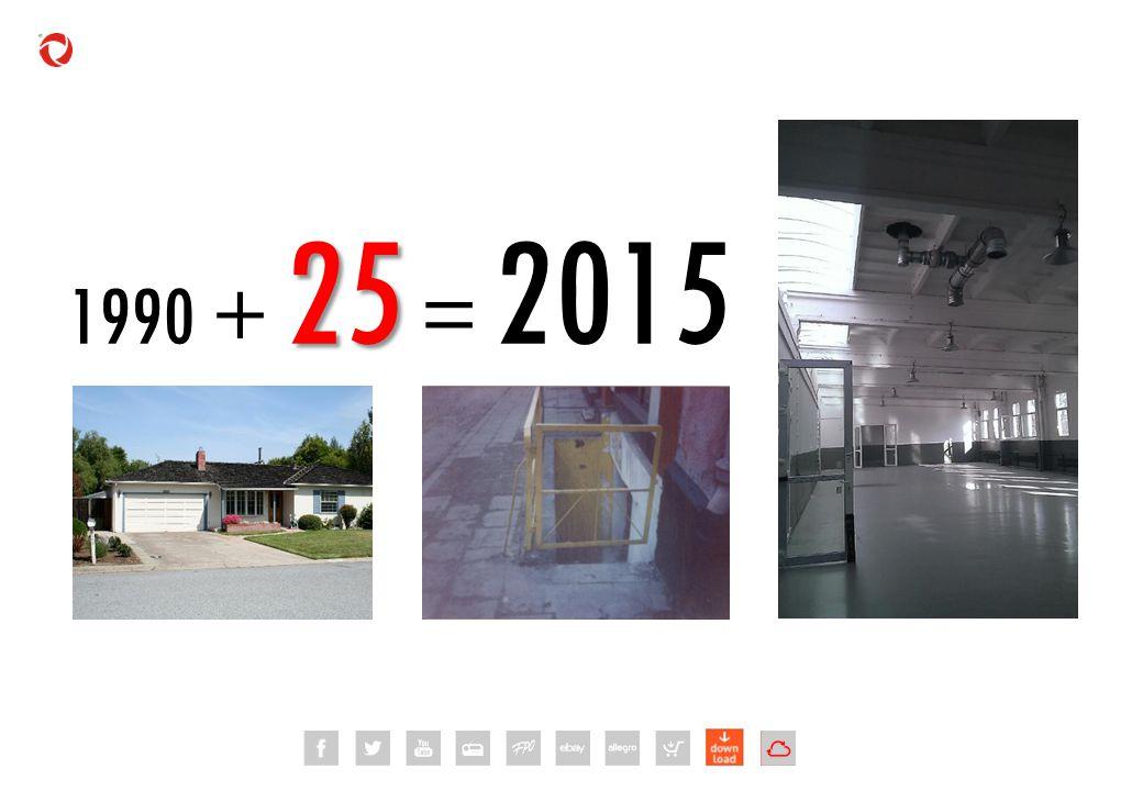 25 1990 + 25 = 2015