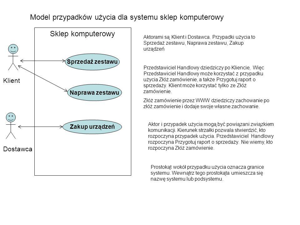 Sklep komputerowy Prostokąt wokół przypadku użycia oznacza granice systemu. Wewnątrz tego prostokąta umieszcza się nazwę systemu lub podsystemu. Klien