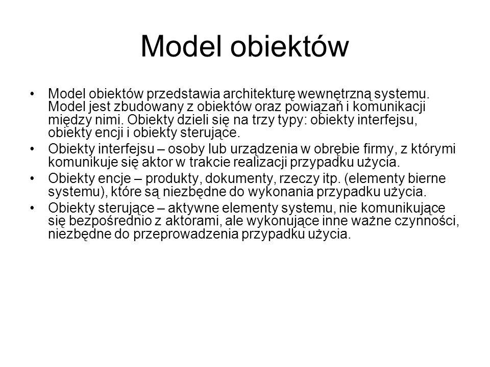 Model obiektów Model obiektów przedstawia architekturę wewnętrzną systemu. Model jest zbudowany z obiektów oraz powiązań i komunikacji między nimi. Ob