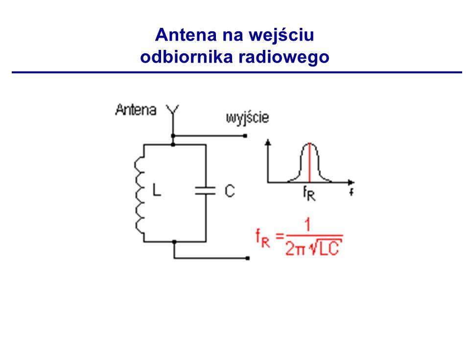 Antena na wejściu odbiornika radiowego