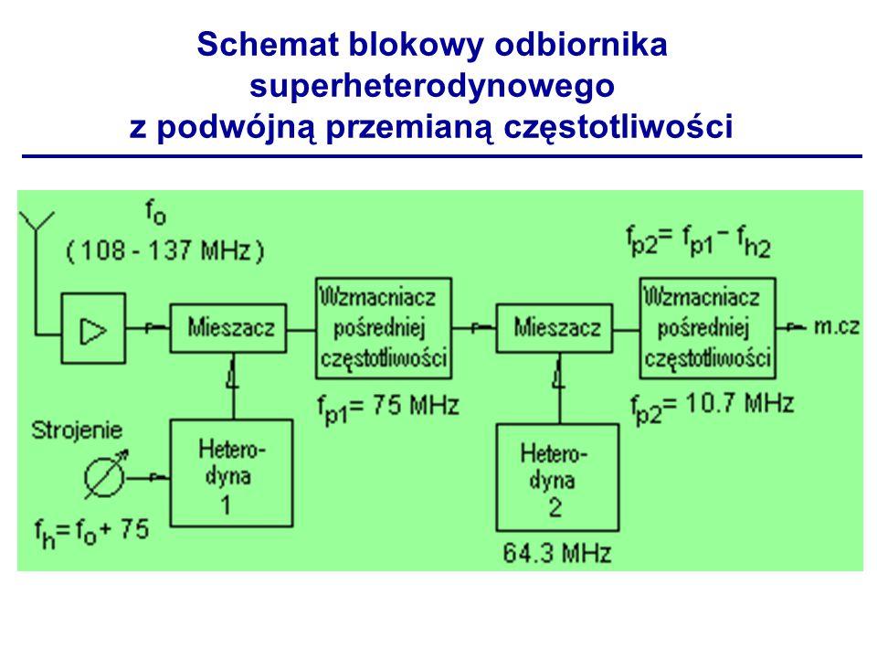 Schemat blokowy odbiornika superheterodynowego z podwójną przemianą częstotliwości