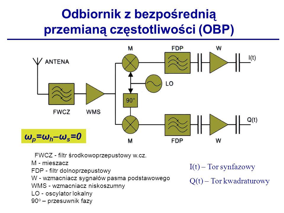 FWCZ - filtr środkowoprzepustowy w.cz. M - mieszacz FDP - filtr dolnoprzepustowy W - wzmacniacz sygnałów pasma podstawowego WMS - wzmacniacz niskoszum