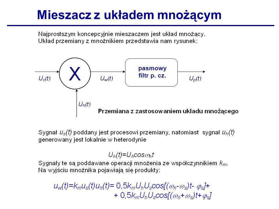 pasmowy filtr p. cz. Mieszacz z układem mnożącym