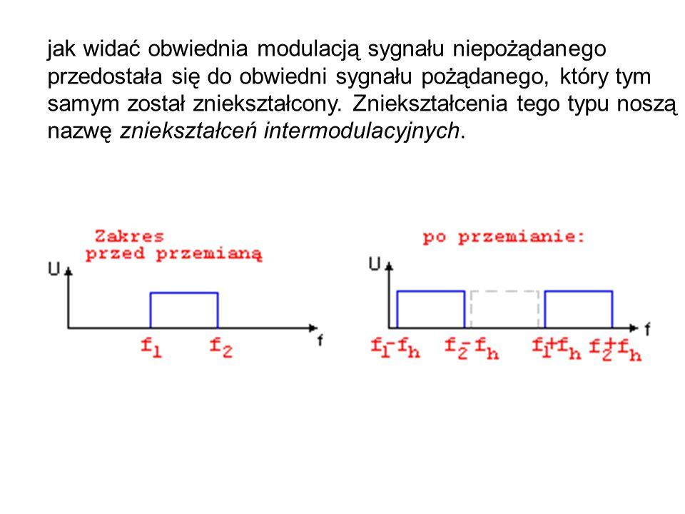 a) układ Hartleya b) układ Weavera M – mieszacz LO – lokalny oscylator FDP – filtr dolnoprzepustowy US – układ sumujący Schematy blokowe mieszaczy jednowstęgowych z eliminacją sygnału lustrzanego