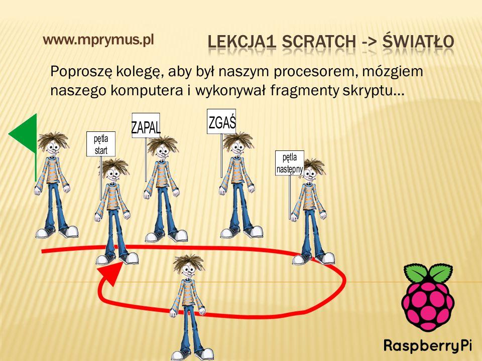 Poproszę kolegę, aby był naszym procesorem, mózgiem naszego komputera i wykonywał fragmenty skryptu… www.mprymus.pl