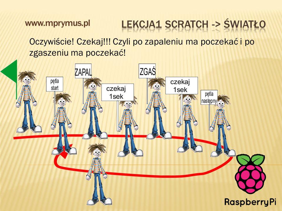 Oczywiście! Czekaj!!! Czyli po zapaleniu ma poczekać i po zgaszeniu ma poczekać! www.mprymus.pl