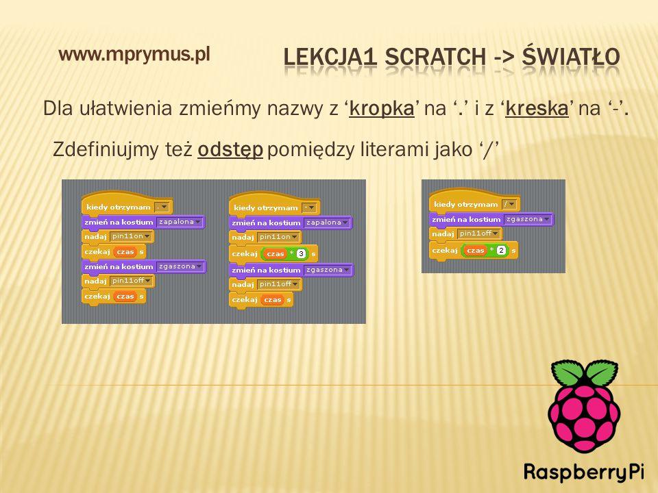 Dla ułatwienia zmieńmy nazwy z 'kropka' na '.' i z 'kreska' na '-'. www.mprymus.pl Zdefiniujmy też odstęp pomiędzy literami jako '/'