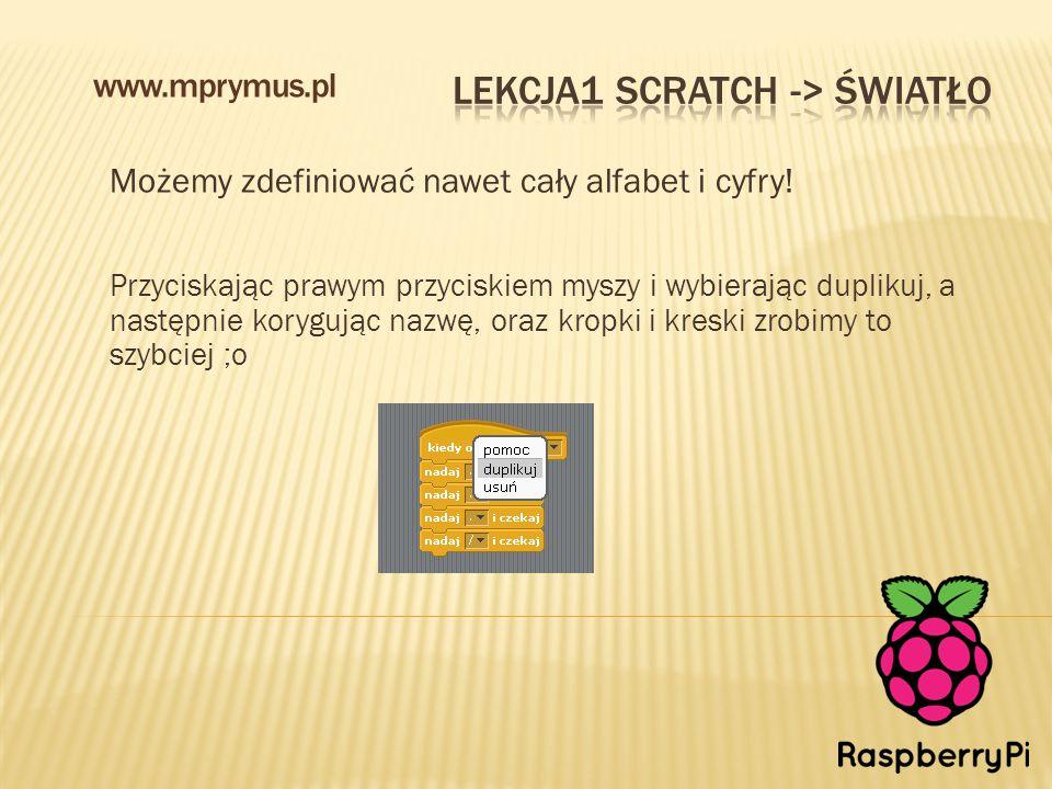 Możemy zdefiniować nawet cały alfabet i cyfry! www.mprymus.pl Przyciskając prawym przyciskiem myszy i wybierając duplikuj, a następnie korygując nazwę