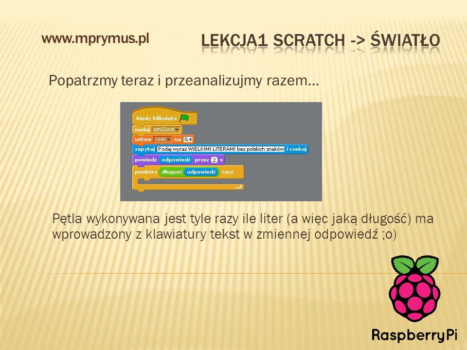 Popatrzmy teraz i przeanalizujmy razem… www.mprymus.pl Pętla wykonywana jest tyle razy ile liter (a więc jaką długość) ma wprowadzony z klawiatury tekst w zmiennej odpowiedź ;o)