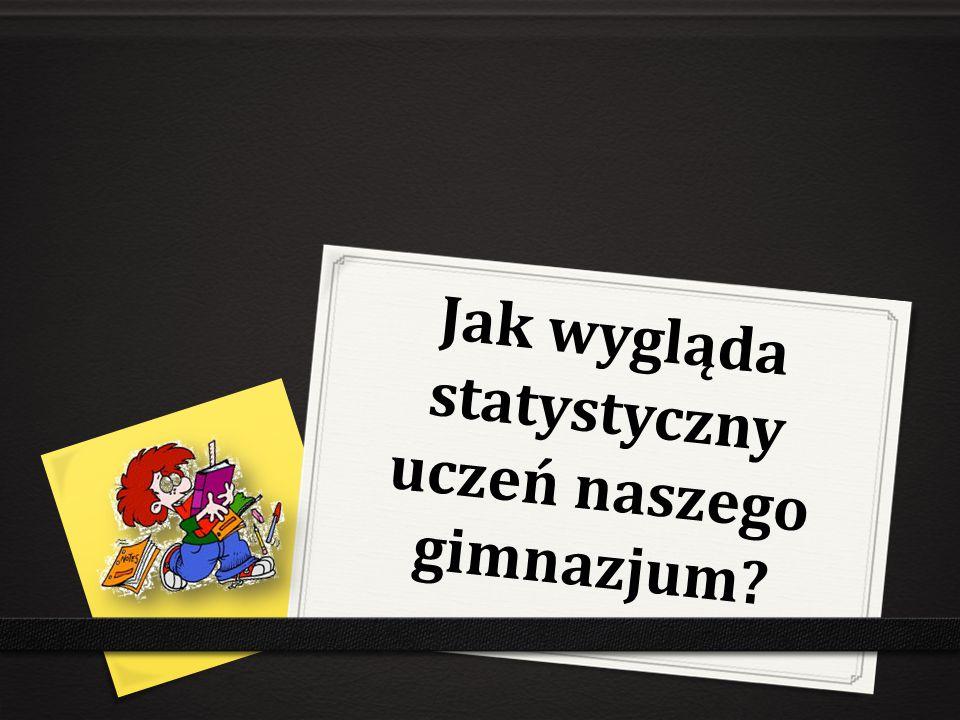 WSTĘP 0 Nasza grupa, czyli czworo uczniów Publicznego Gimnazjum im.