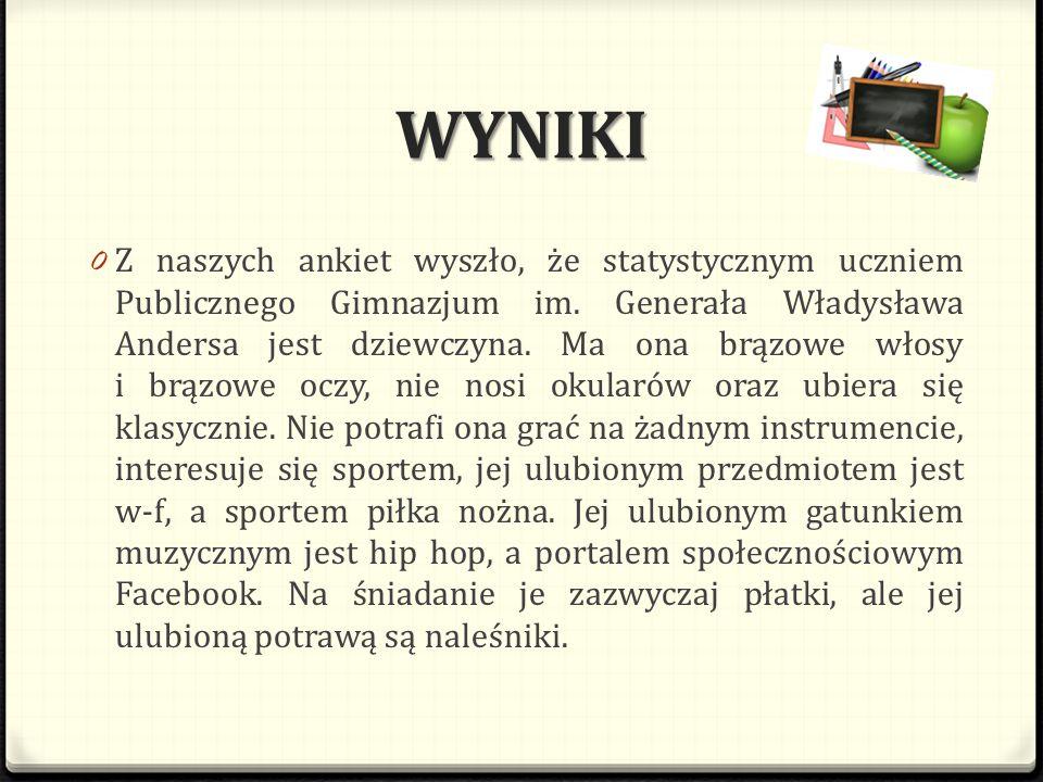 WYNIKI 0 Z naszych ankiet wyszło, że statystycznym uczniem Publicznego Gimnazjum im. Generała Władysława Andersa jest dziewczyna. Ma ona brązowe włosy
