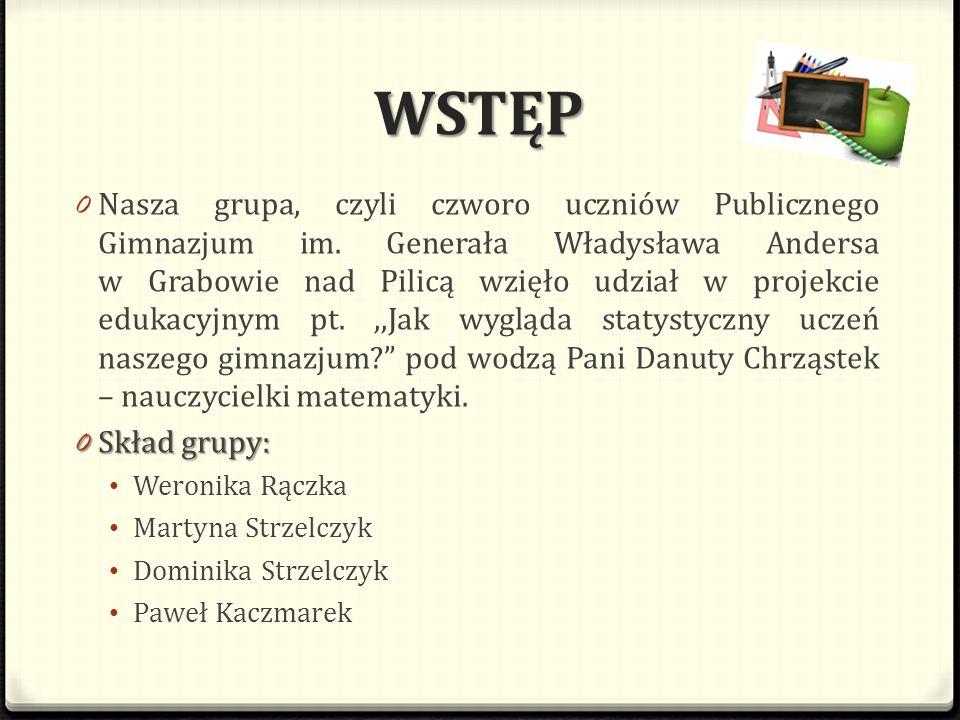 WSTĘP 0 Nasza grupa, czyli czworo uczniów Publicznego Gimnazjum im. Generała Władysława Andersa w Grabowie nad Pilicą wzięło udział w projekcie edukac