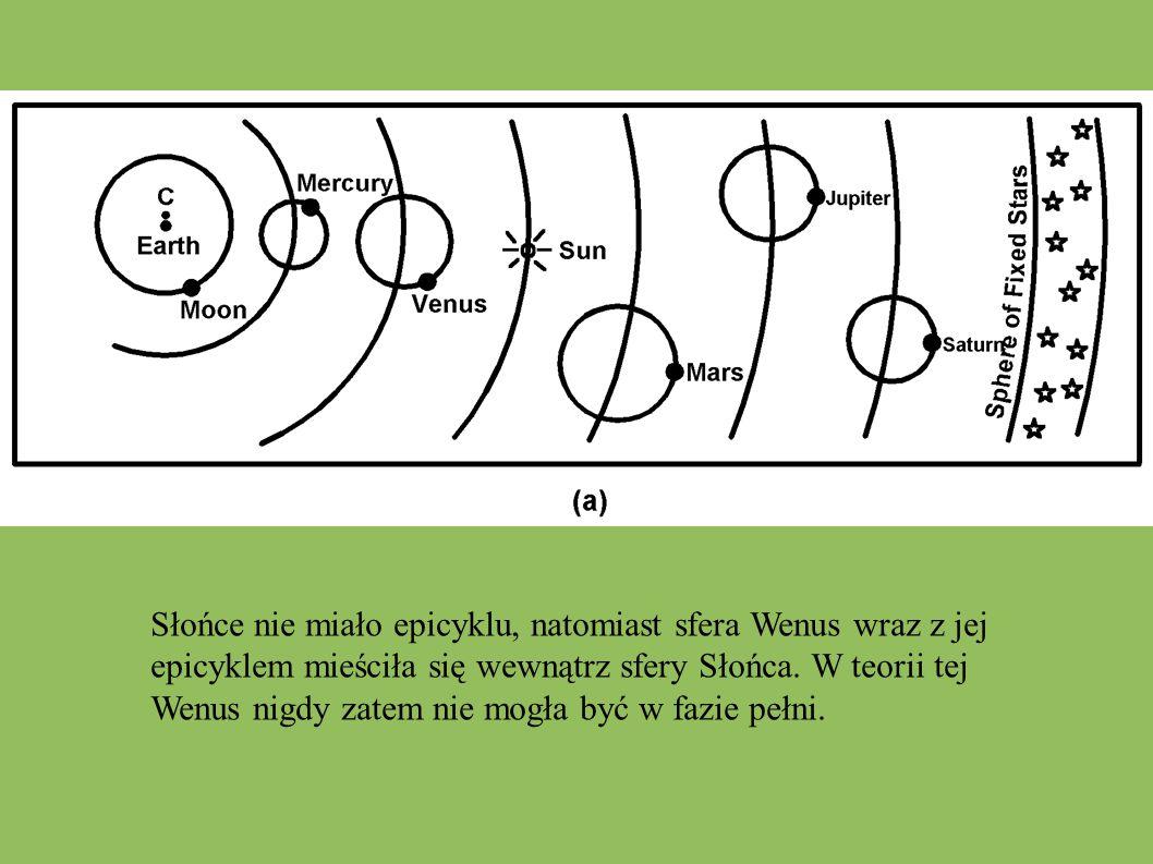 Słońce nie miało epicyklu, natomiast sfera Wenus wraz z jej epicyklem mieściła się wewnątrz sfery Słońca. W teorii tej Wenus nigdy zatem nie mogła być