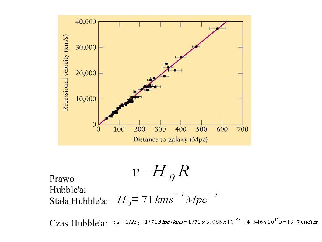 Prawo Hubble'a: Stała Hubble'a: Czas Hubble'a: