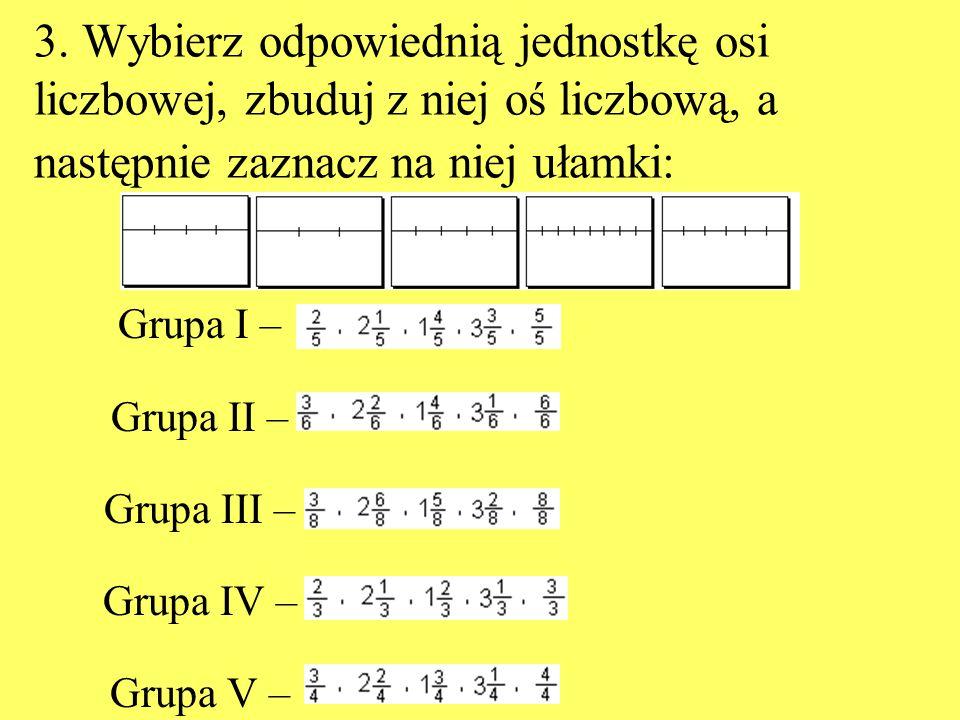3. Wybierz odpowiednią jednostkę osi liczbowej, zbuduj z niej oś liczbową, a następnie zaznacz na niej ułamki: Grupa I – Grupa II – Grupa III – Grupa