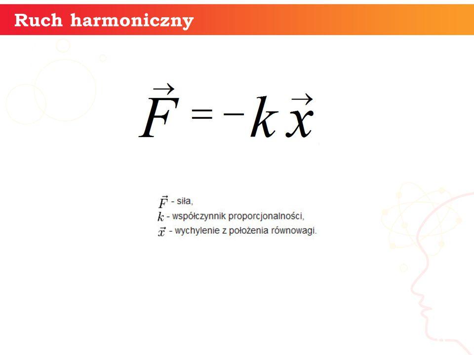 Ruch harmoniczny informatyka + 6