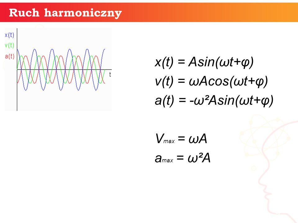 Ruch harmoniczny informatyka + 9 x(t) = Asin(ωt+φ) v(t) = ωAcos(ωt+φ) a(t) = -ω²Asin(ωt+φ) V max = ωA a max = ω²A