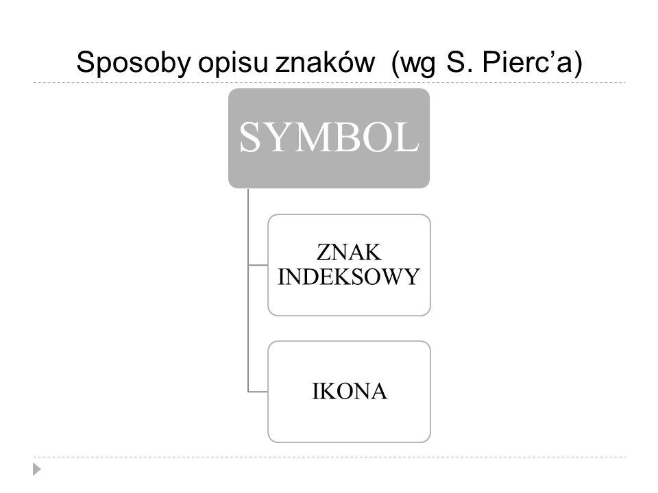 Sposoby opisu znaków (wg S. Pierc'a) SYMBOL ZNAK INDEKSOWY IKONA
