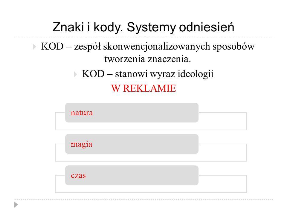 Znaki i kody. Systemy odniesień  KOD – zespół skonwencjonalizowanych sposobów tworzenia znaczenia.  KOD – stanowi wyraz ideologii W REKLAMIE naturam