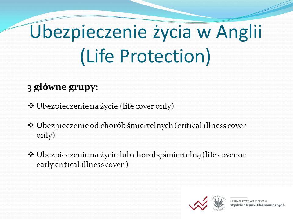 Ubezpieczenie życia w Anglii (Life Protection) 3 główne grupy:  Ubezpieczenie na życie (life cover only)  Ubezpieczenie od chorób śmiertelnych (critical illness cover only)  Ubezpieczenie na życie lub chorobę śmiertelną (life cover or early critical illness cover )