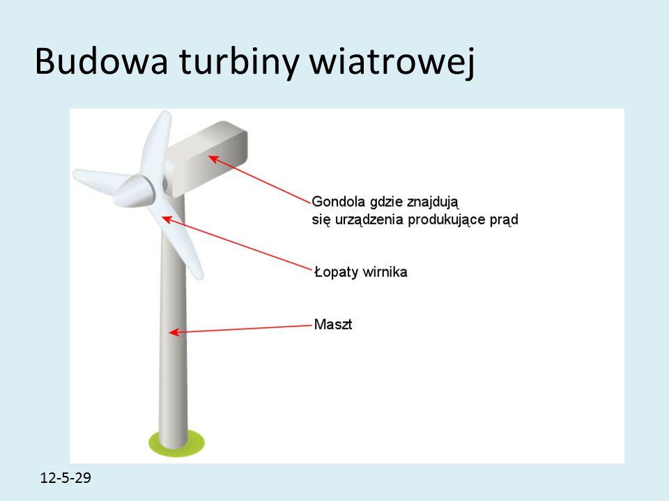 12-5-29 Budowa turbiny wiatrowej