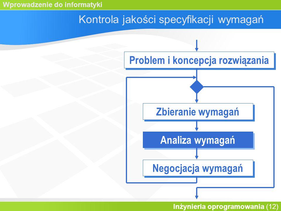 Wprowadzenie do informatyki Inżynieria oprogramowania (12) Kontrola jakości specyfikacji wymagań Zbieranie wymagań Analiza wymagań Negocjacja wymagań Problem i koncepcja rozwiązania