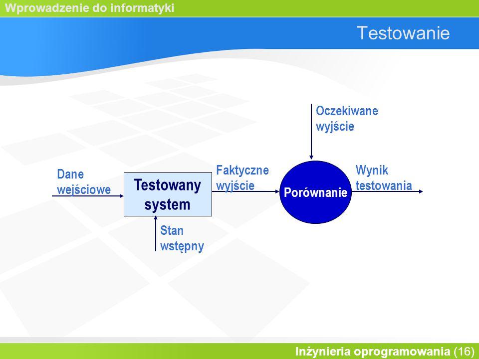 Wprowadzenie do informatyki Inżynieria oprogramowania (16) Testowanie Testowany system Porównanie Dane wejściowe Oczekiwane wyjście Faktyczne wyjście Wynik testowania Stan wstępny