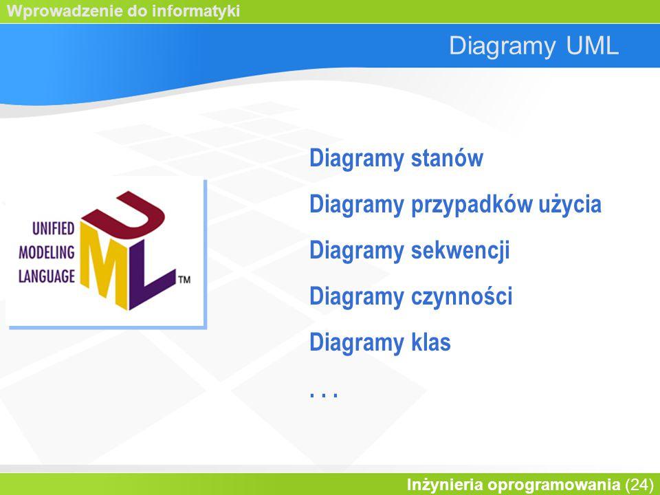 Wprowadzenie do informatyki Inżynieria oprogramowania (24) Diagramy UML Diagramy stanów Diagramy przypadków użycia Diagramy sekwencji Diagramy czynności Diagramy klas...
