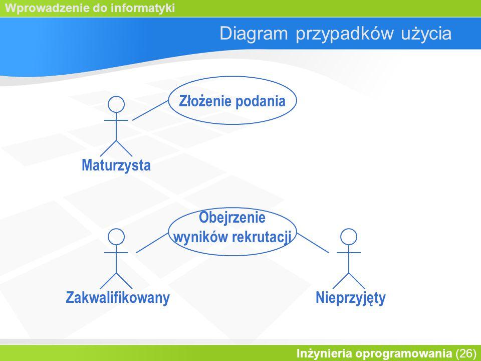 Wprowadzenie do informatyki Inżynieria oprogramowania (26) Diagram przypadków użycia Maturzysta ZakwalifikowanyNieprzyjęty Złożenie podania Obejrzenie wyników rekrutacji