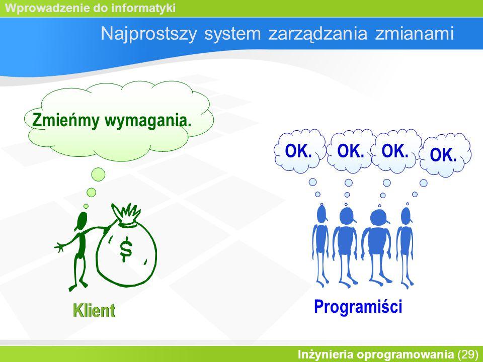 Wprowadzenie do informatyki Inżynieria oprogramowania (29) Najprostszy system zarządzania zmianami Klient Zmieńmy wymagania.