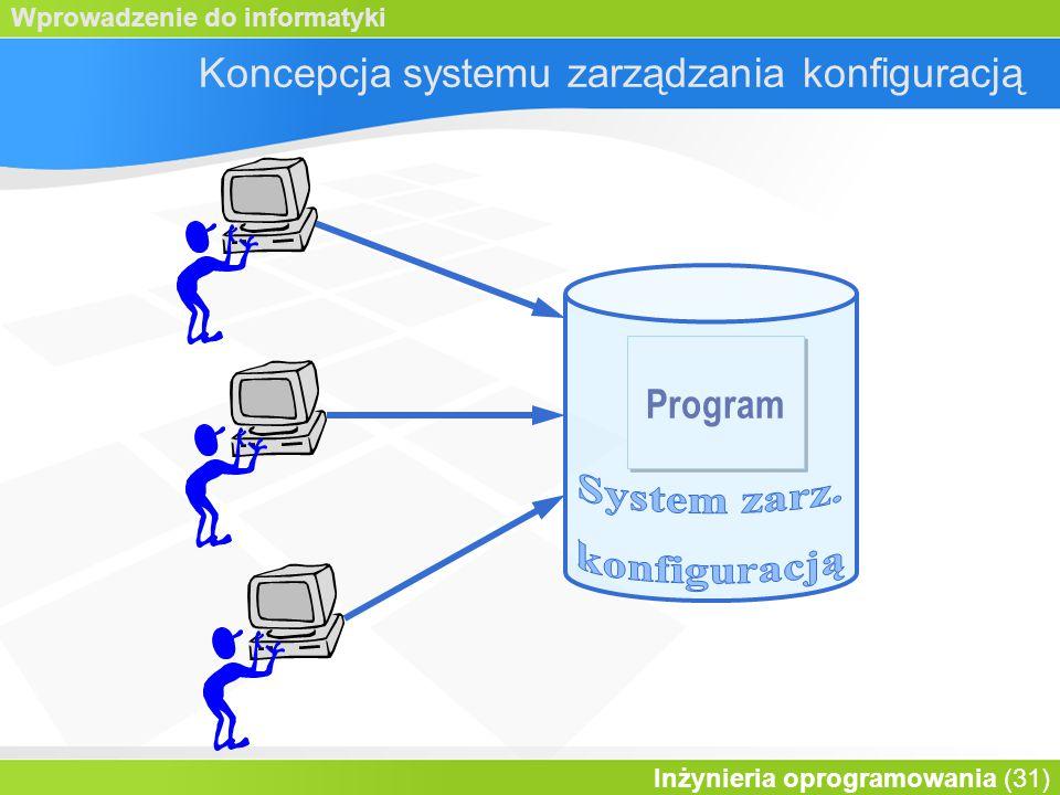 Wprowadzenie do informatyki Inżynieria oprogramowania (31) Koncepcja systemu zarządzania konfiguracją Program