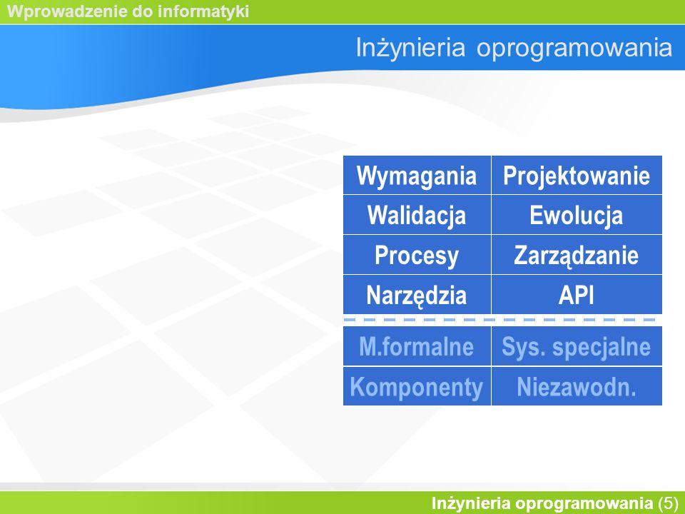 Wprowadzenie do informatyki Inżynieria oprogramowania (5) Inżynieria oprogramowania WymaganiaProjektowanie WalidacjaEwolucja ProcesyZarządzanie NarzędziaAPI M.formalneSys.