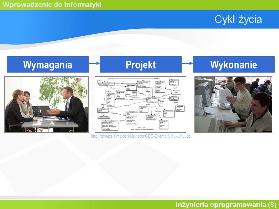 Wprowadzenie do informatyki Inżynieria oprogramowania (39) Kod etyczno-zawodowy 1.