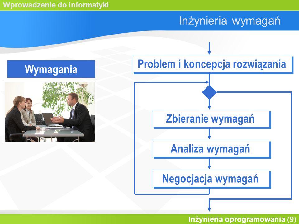 Wprowadzenie do informatyki Inżynieria oprogramowania (9) Inżynieria wymagań Wymagania Zbieranie wymagań Analiza wymagań Negocjacja wymagań Problem i koncepcja rozwiązania