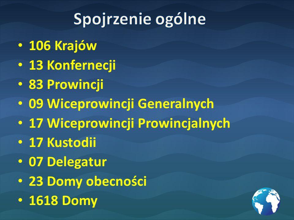 PROWINCJE Longobardia (Mediolan) Wenecja Karnataka (Indie) Riograndensis (Brazylia) Kraków Australia Bohemo-Morava Słowenia Britanniae Maioris Kanada Centralna