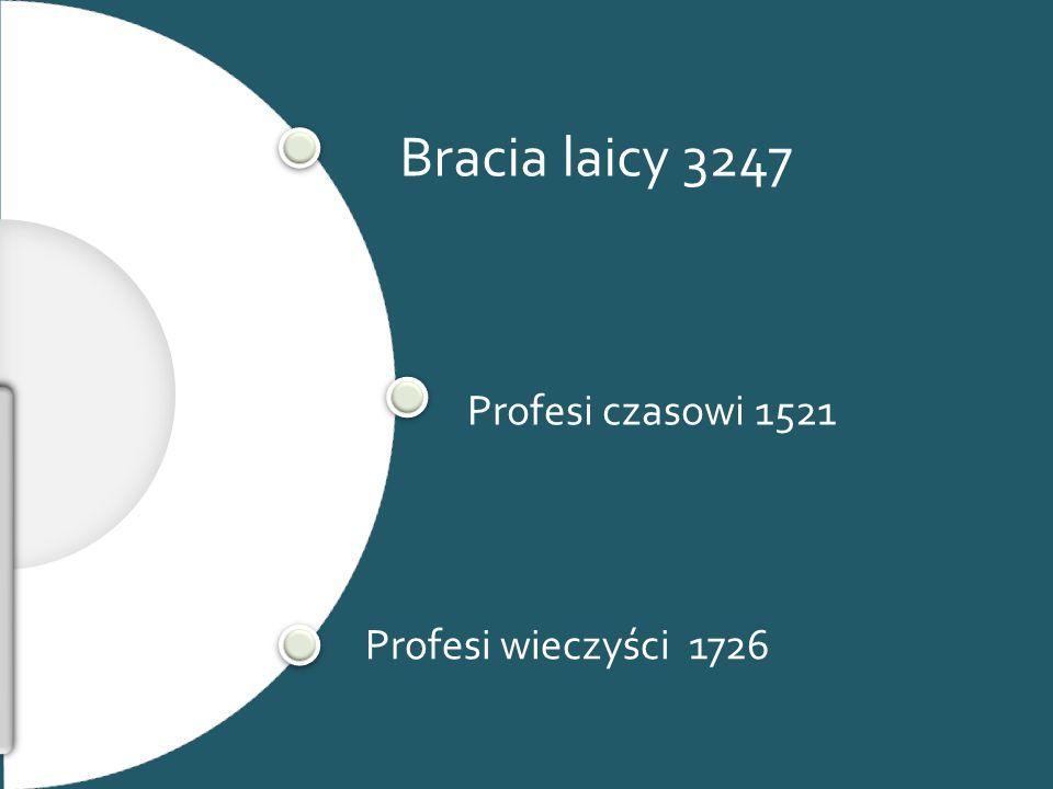 Bracia laicy 3247 Profesi czasowi 1521 Profesi wieczyści 1726