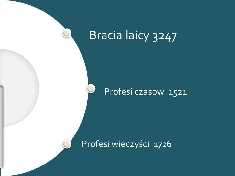 Razem 7165 Biskupi 88 Prezbiterzy 6938 Diakoni 139